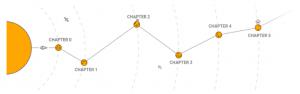 ETHERNAUTSのロードマップ