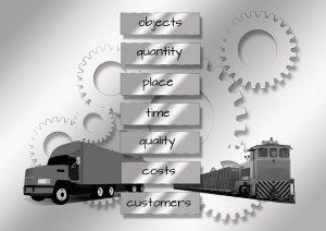 複雑なサプライチェーンを持つ小売業界